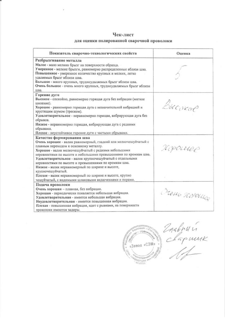Отзывы на полированную проволоку - Завод СЭМ